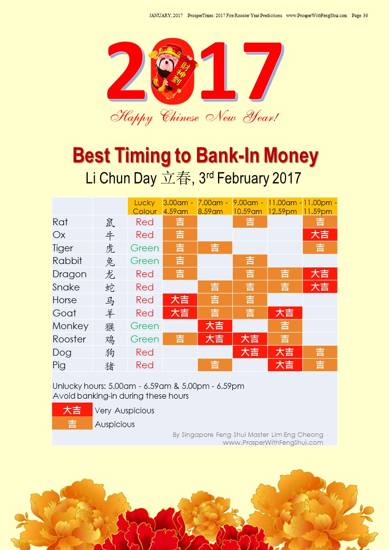 New Years deposits in banks in 2017 71